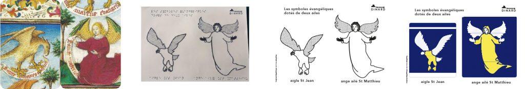 frise adaptation symbole évangélique