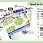 fichier PDF 1Mo plan zoom Manoir de Kernault