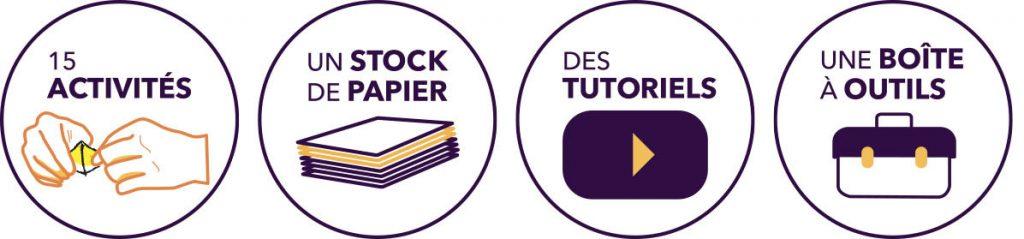 Composition de la mallette 11 activités, un stock de papier, des tutoriels et une boite à outils