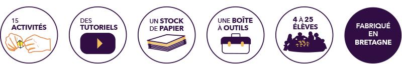 la mallette contient 15 activités, des tutoriels, un stock de papier, une boite à outil. La mallette OSA est destinée au élèves de 4 à 25 ans et elle est fabriquée en Bretagne.